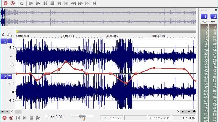 Sound Forge Pro 11で音量をエンベロープで編集する方法